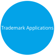 Pennsylvania Trademark Lawyer