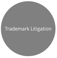 Pennsylvania Trademark Attorney