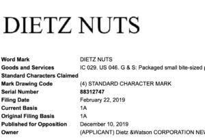 DIETZ NUTS Trademark Application